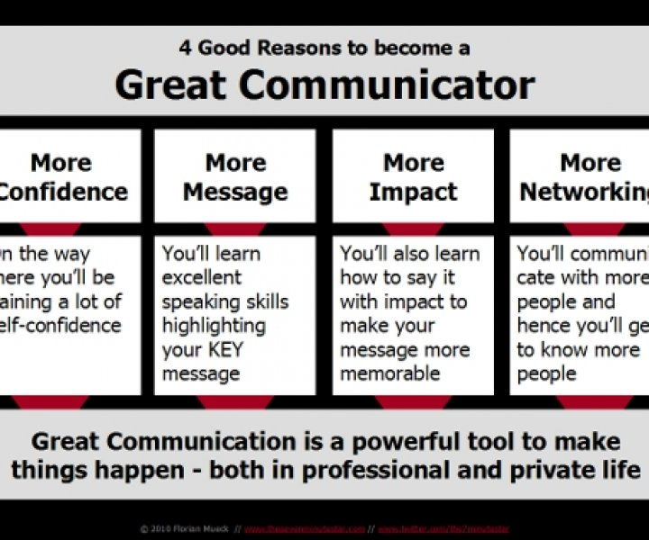 how to become an effective communicators Effective communication the more effort and practice you put in, the more instinctive and effective your communication skills will become.