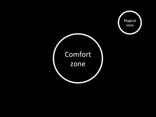 Comfort Zones Psychology we Leave Our Comfort Zone